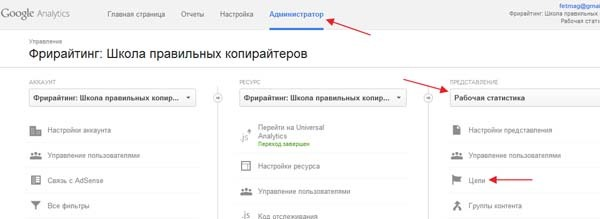google-analytics-golas-1