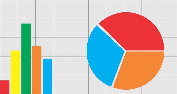 Корел графики диаграммы
