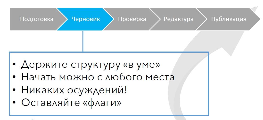 Второй этап