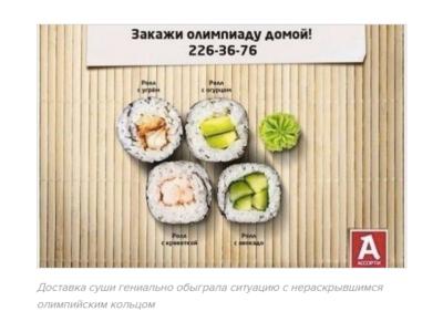Ситуативный маркетинг2