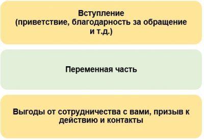 шаблон-письма-фрирайтера